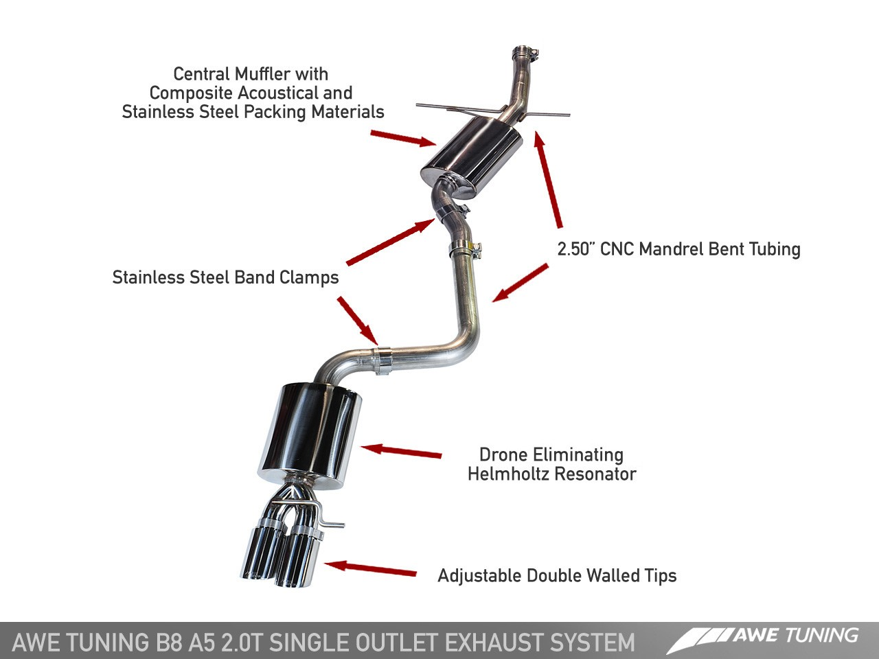 B8-A5-EXHAUST-GROUP AWE Tuning Audi A5 2.0T Exhaust System