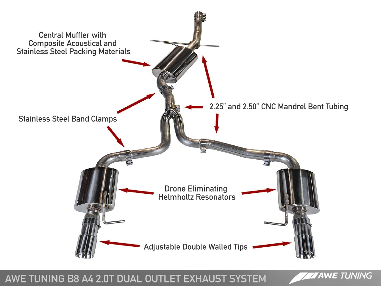 awe tuning b8 a4 2 0t touring edition exhaust and downpipe