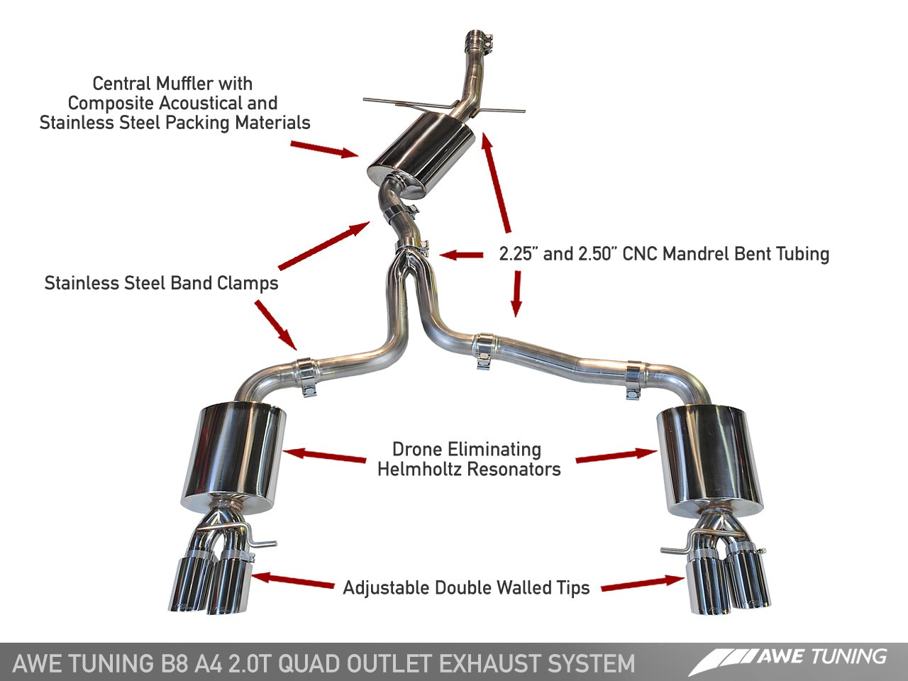 Awe tuning b8 a4 2 0t touring edition exhaust and downpipe systems awe tuning