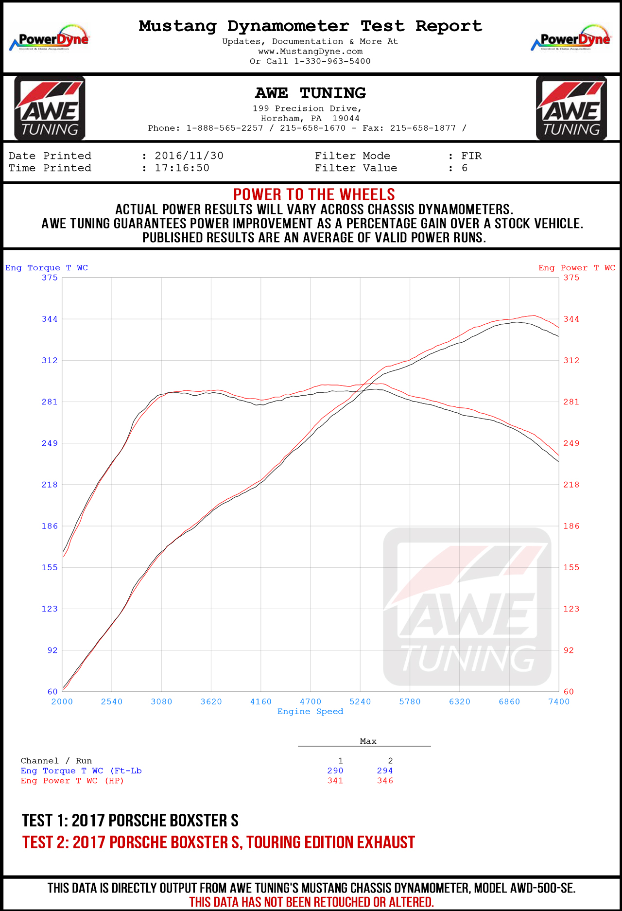 Awe Tuning Porsche 718 Boxster Cayman Exhaust Suite 428i Bmw Engine Diagram Wheel Horsepower Gains For The Touring Edition System