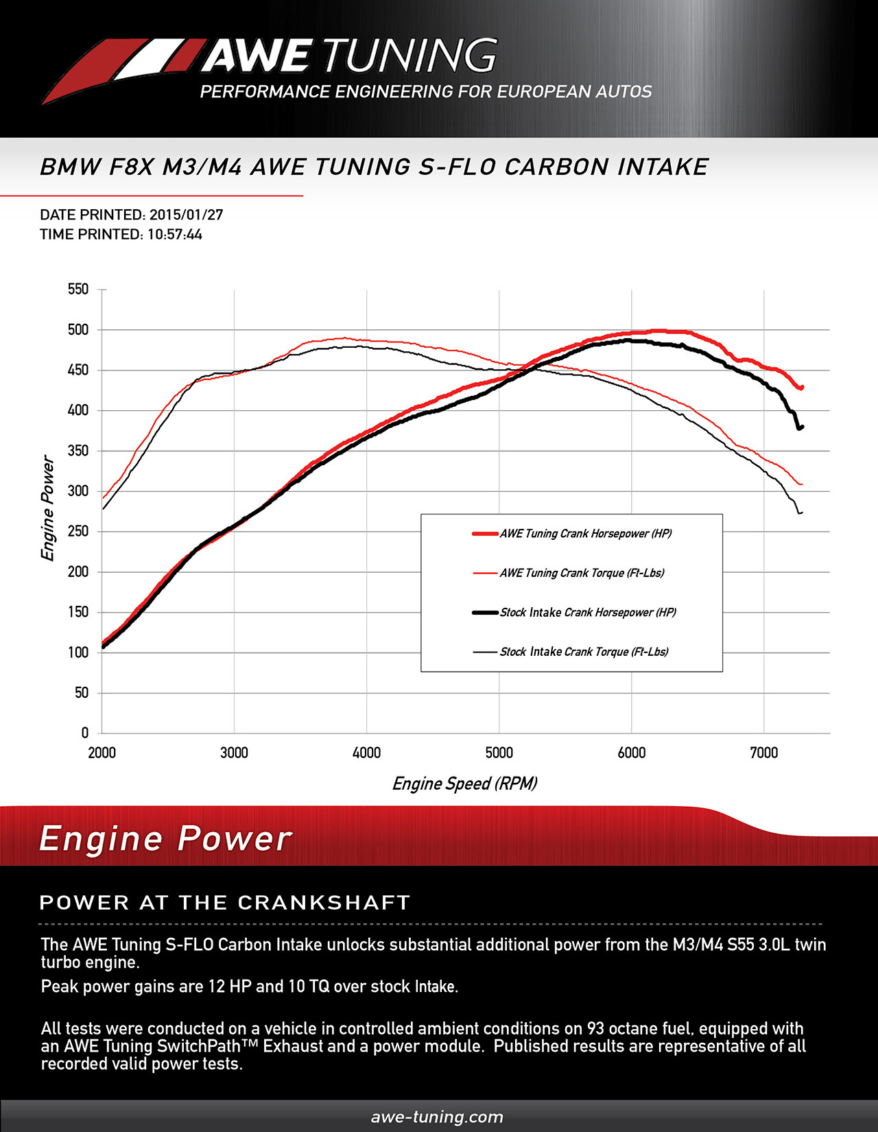Awe Tuning Bmw F80 M3 F82 M4 S Flo Carbon Intake Part Number 2660 13038 428i Engine Diagram The Includes Two Fiber Airboxes Filters And All Necessary Mounting Hardware