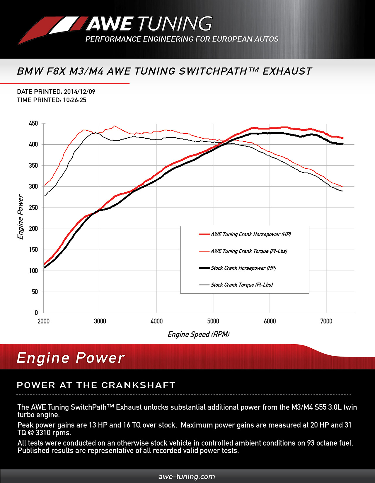 AWE Tuning F82 M4 SwitchPath™ Exhaust Crank Dyno Sheet