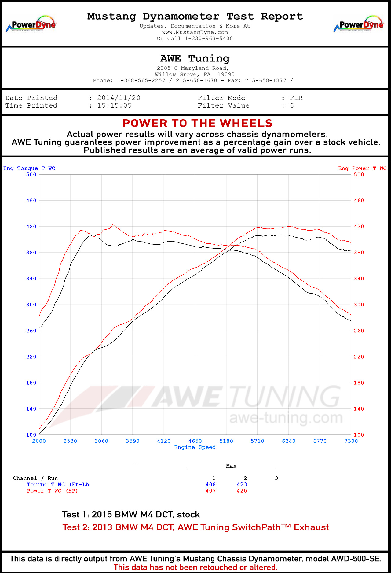 AWE Tuning F82 M4 SwitchPath™ Exhaust Wheel Dyno Sheet