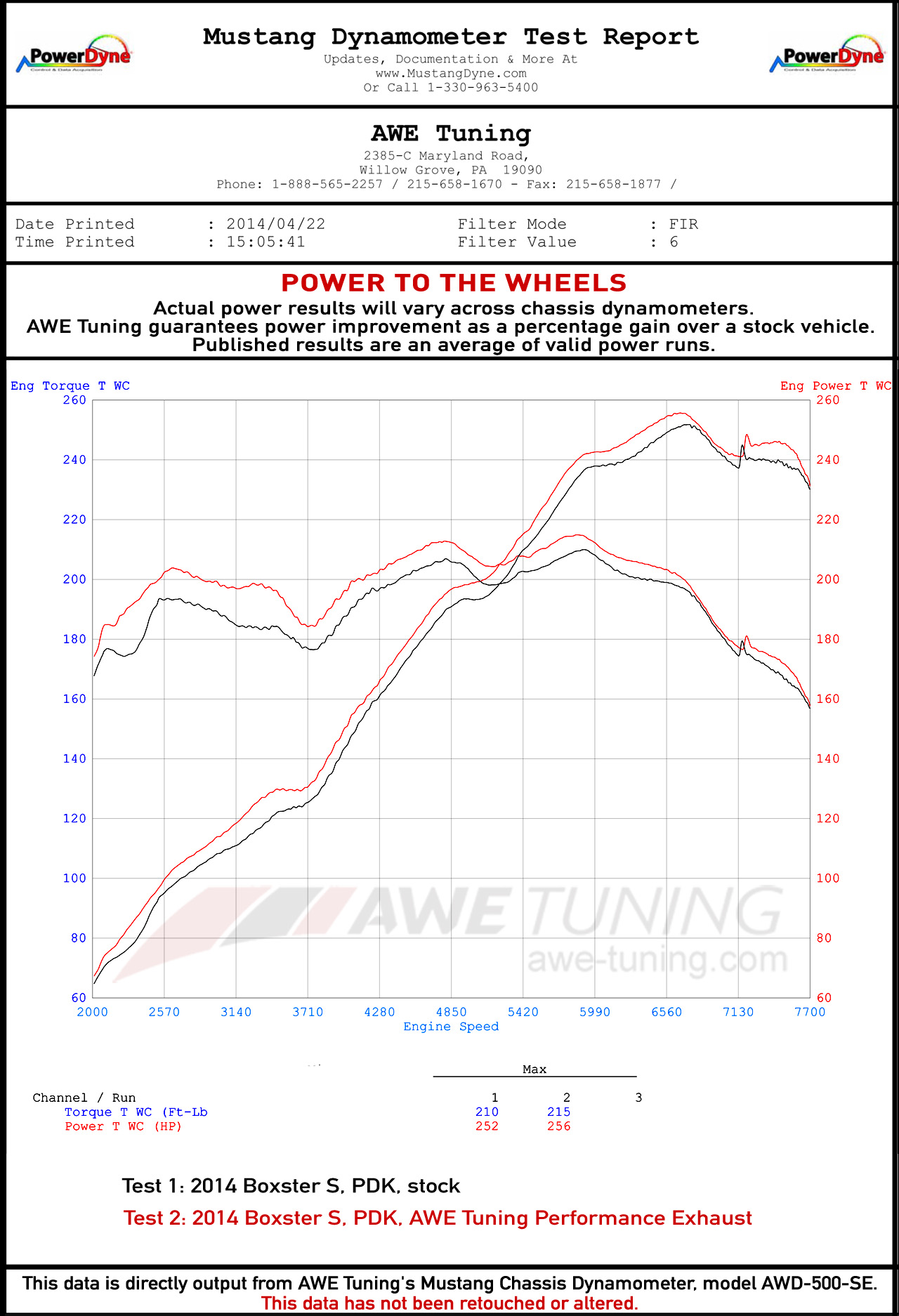 Awe Performance Exhaust For Porsche 981 Boxster S Tuning Engine Diagram Wheel Horsepower Gains The System