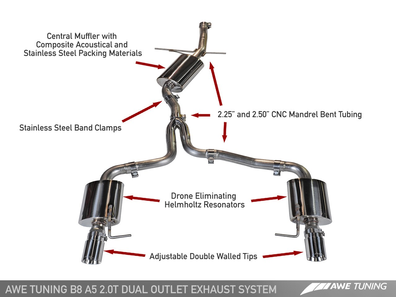 Awe Touring Edition Exhaust Systems For B8 A5 20t Tuning Audi 2 0t Engine Diagram Dual