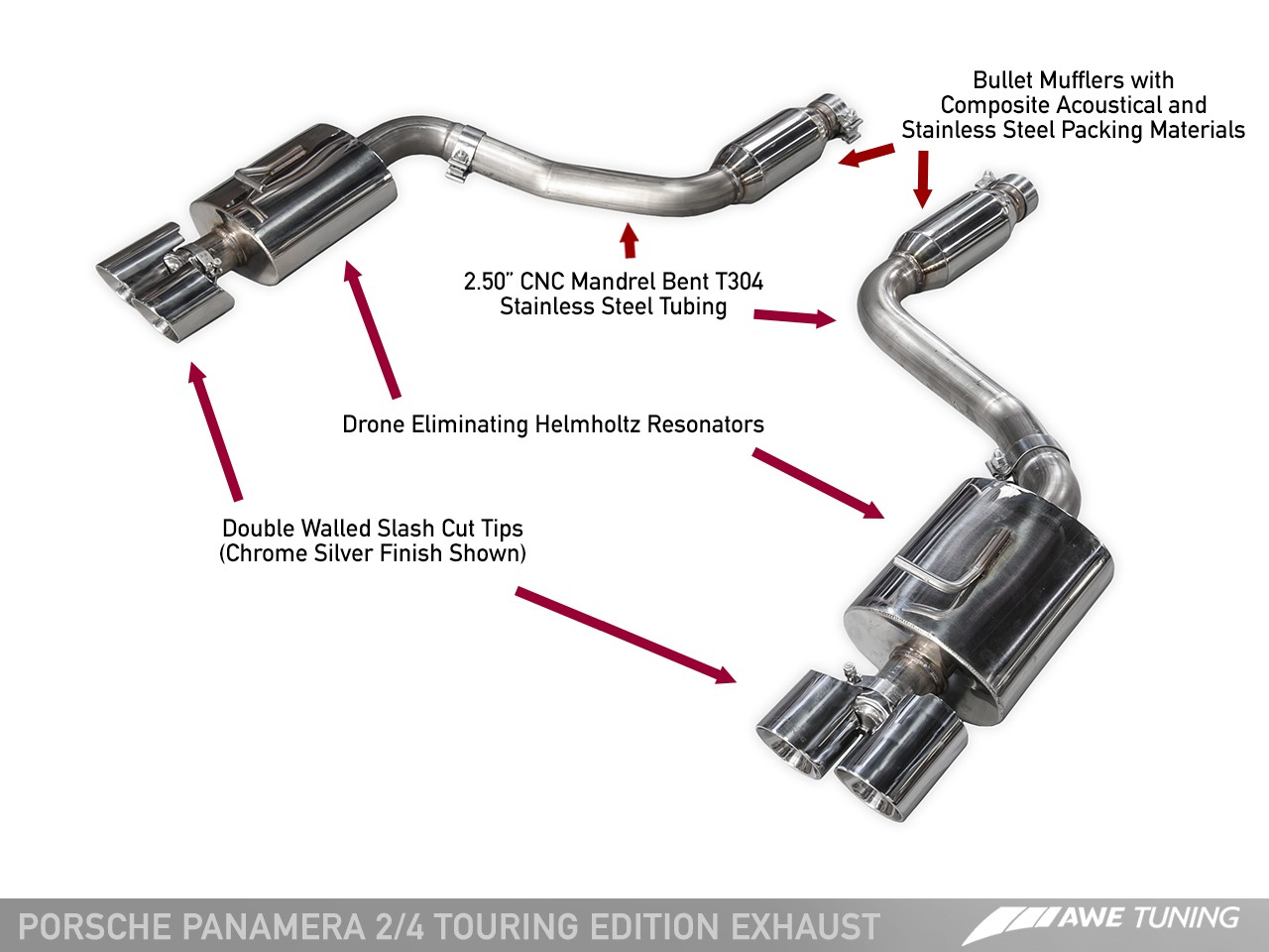 Awe Track And Touring Edition Exhaust Systems For Porsche Panamera 2 Cayenne Engine Diagram 4
