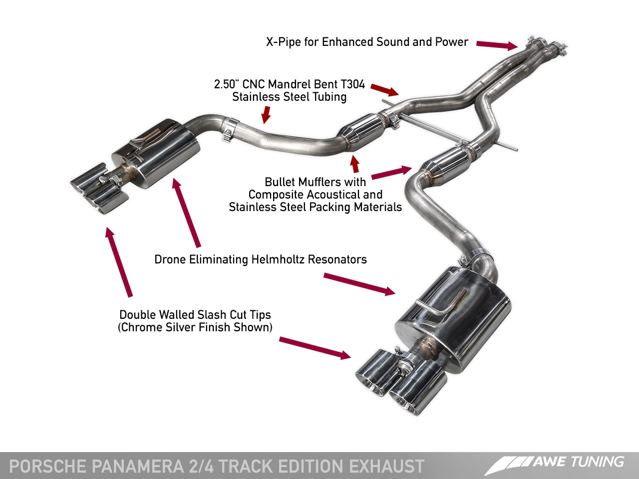 Awe Track And Touring Edition Exhaust Systems For Porsche Panamera 2 3 4l Engine Diagram Free Download 4 Tuning