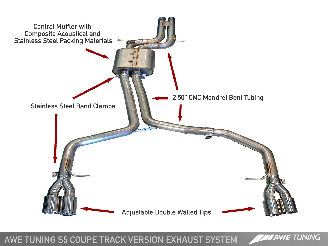 Awe Track And Touring Edition Exhausts For Audi S5 42l Tuning Subaru Exhaust Parts Diagram