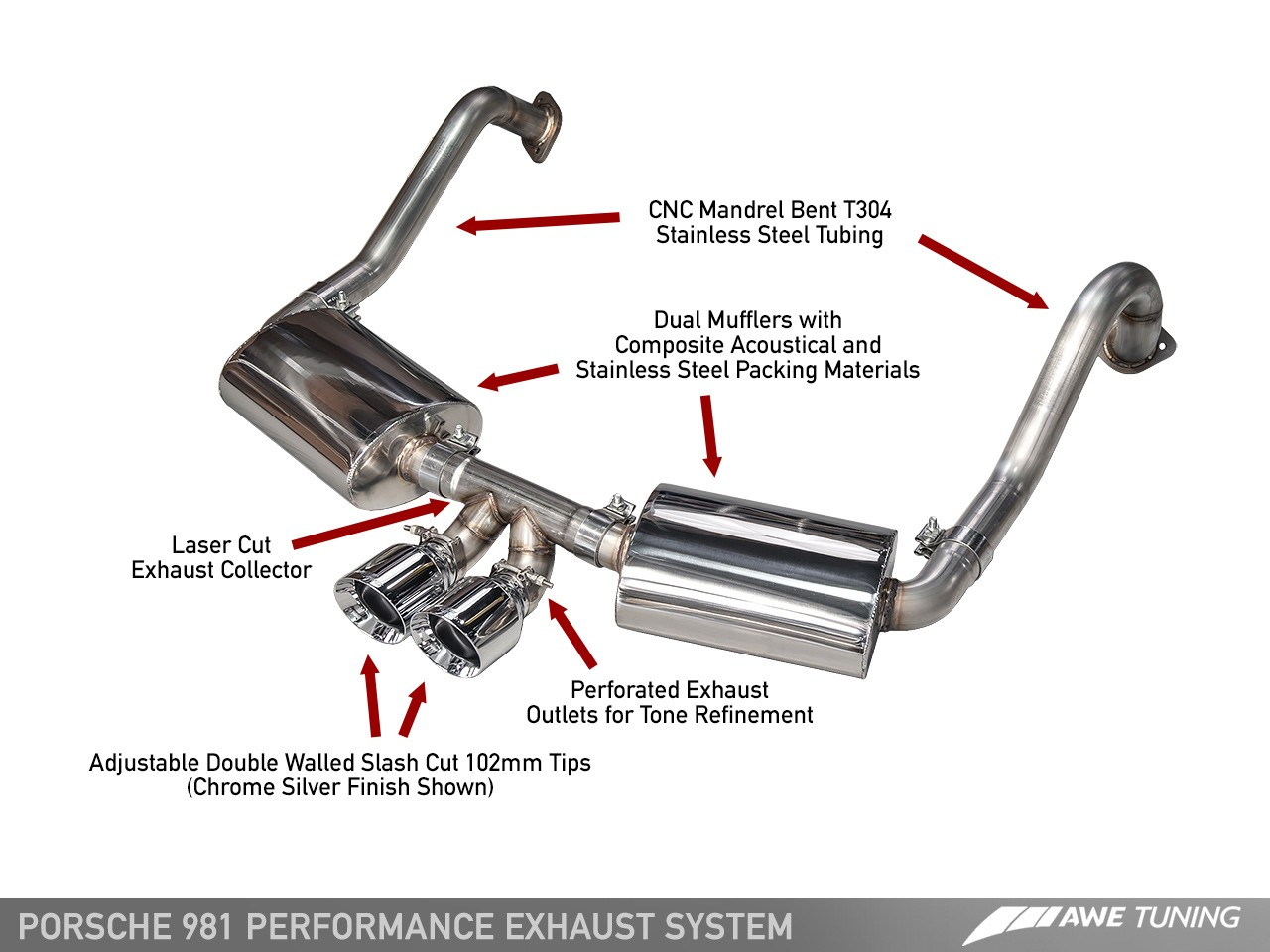 Awe Performance Exhaust For Porsche 981 Cayman S Awe Tuning - Wiring Diagram