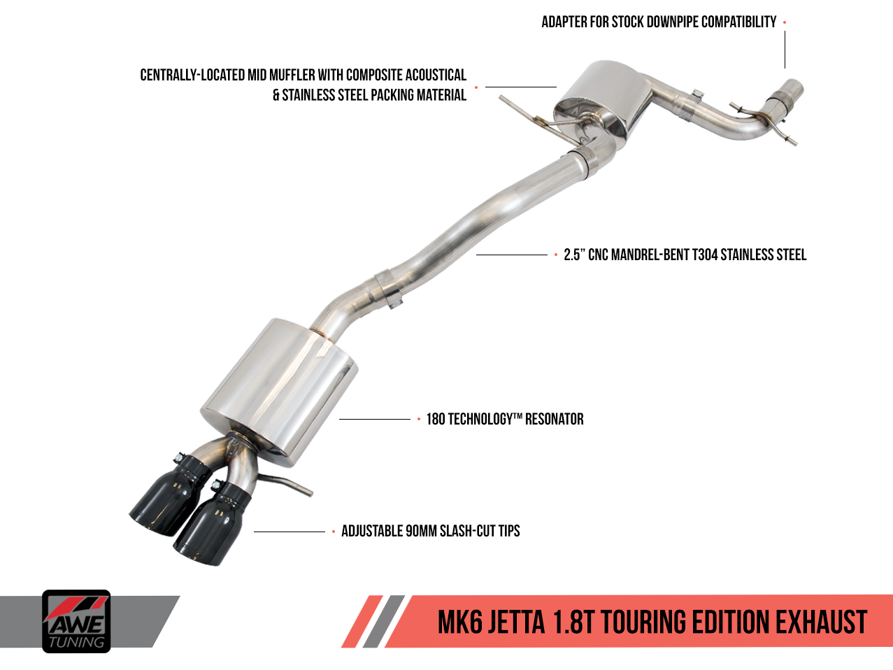 2003 Jetta Exhaust Diagram Simple Electrical Wiring Fuse Box Awe Tuning Vw Mk6 1 8t Suite