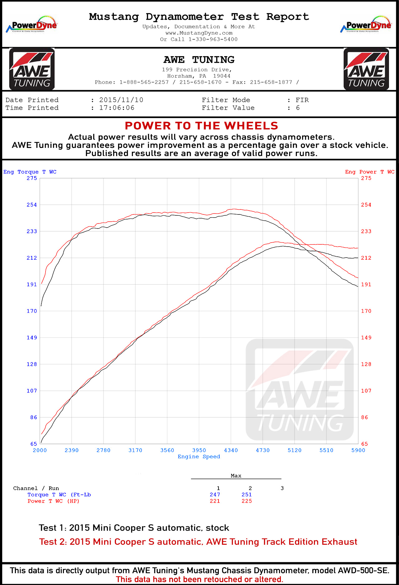 Wheel Horsepower Gains for the AWE Tuning MINI F56 Exhaust System